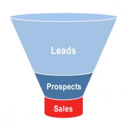 physio marketing sales funnel